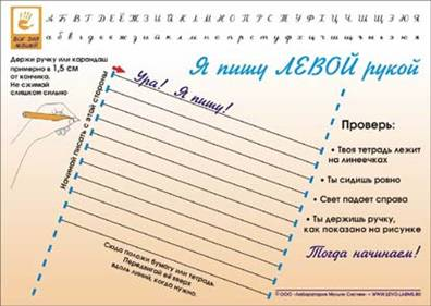 Левша в школе - Вместе с родителями - ПОДГОТОВКА К ШКОЛЕ - Предкам